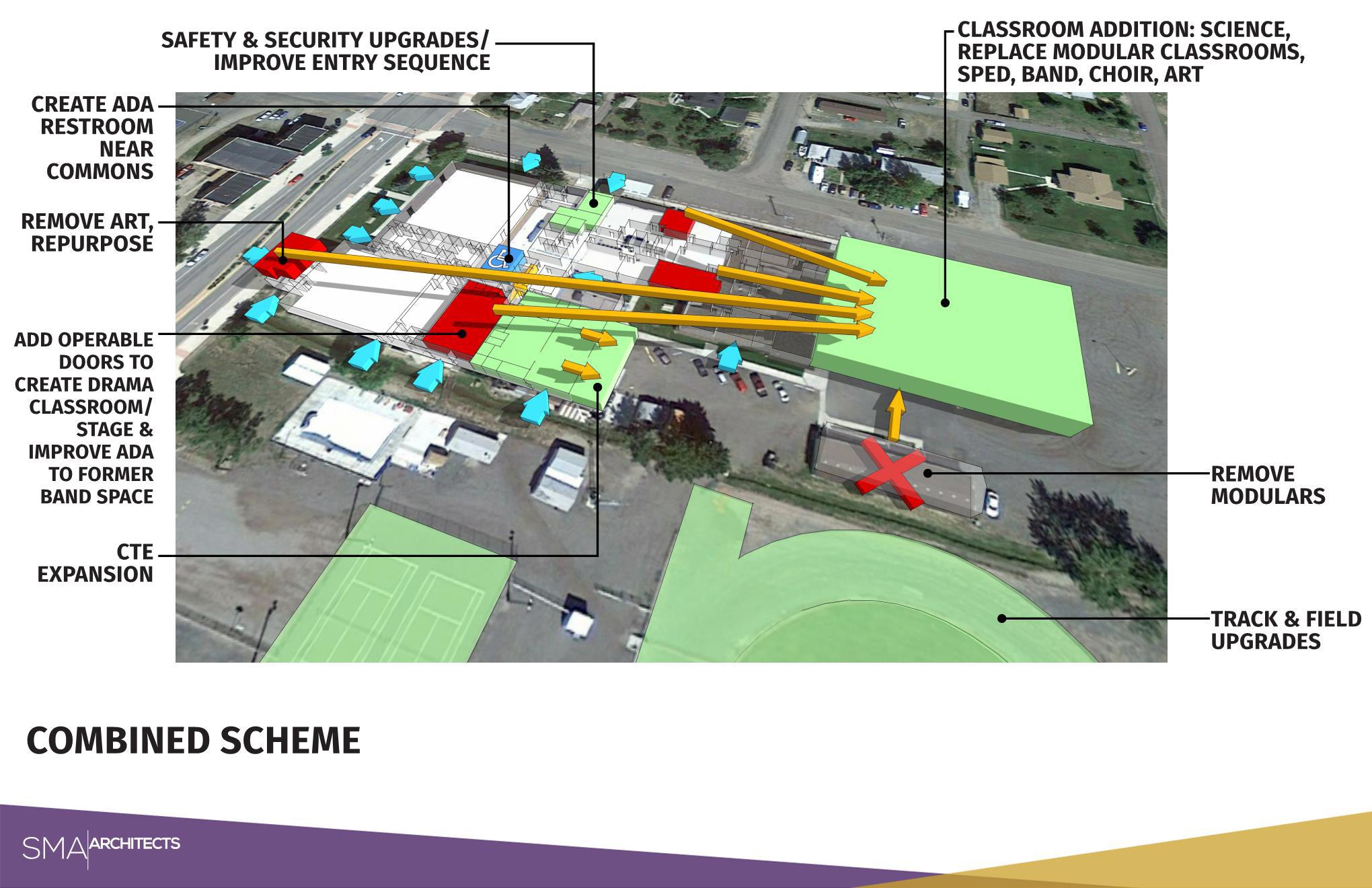 Presentation slide depicting potential improvements to Jefferson High School