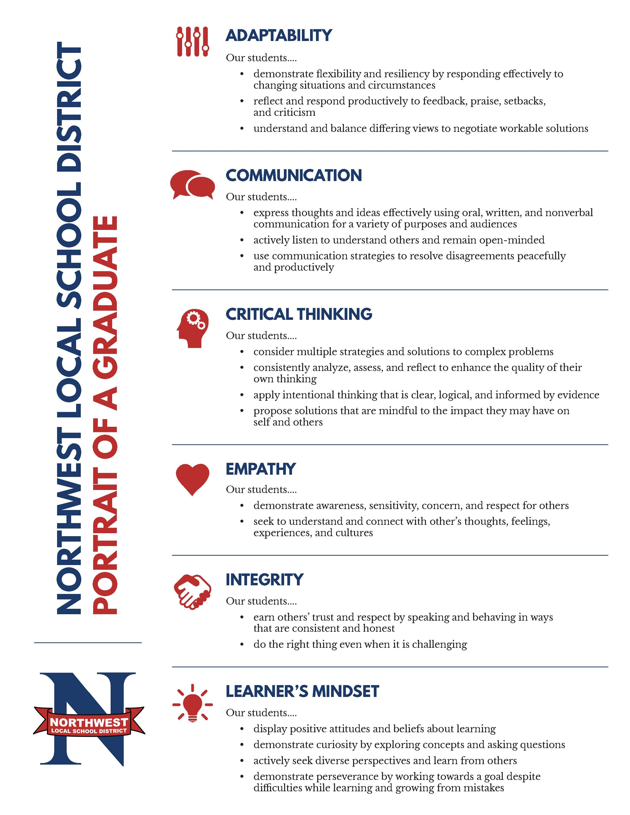 Northwest Local Schoo District Portrait of a Graduate Competencies and their definitions