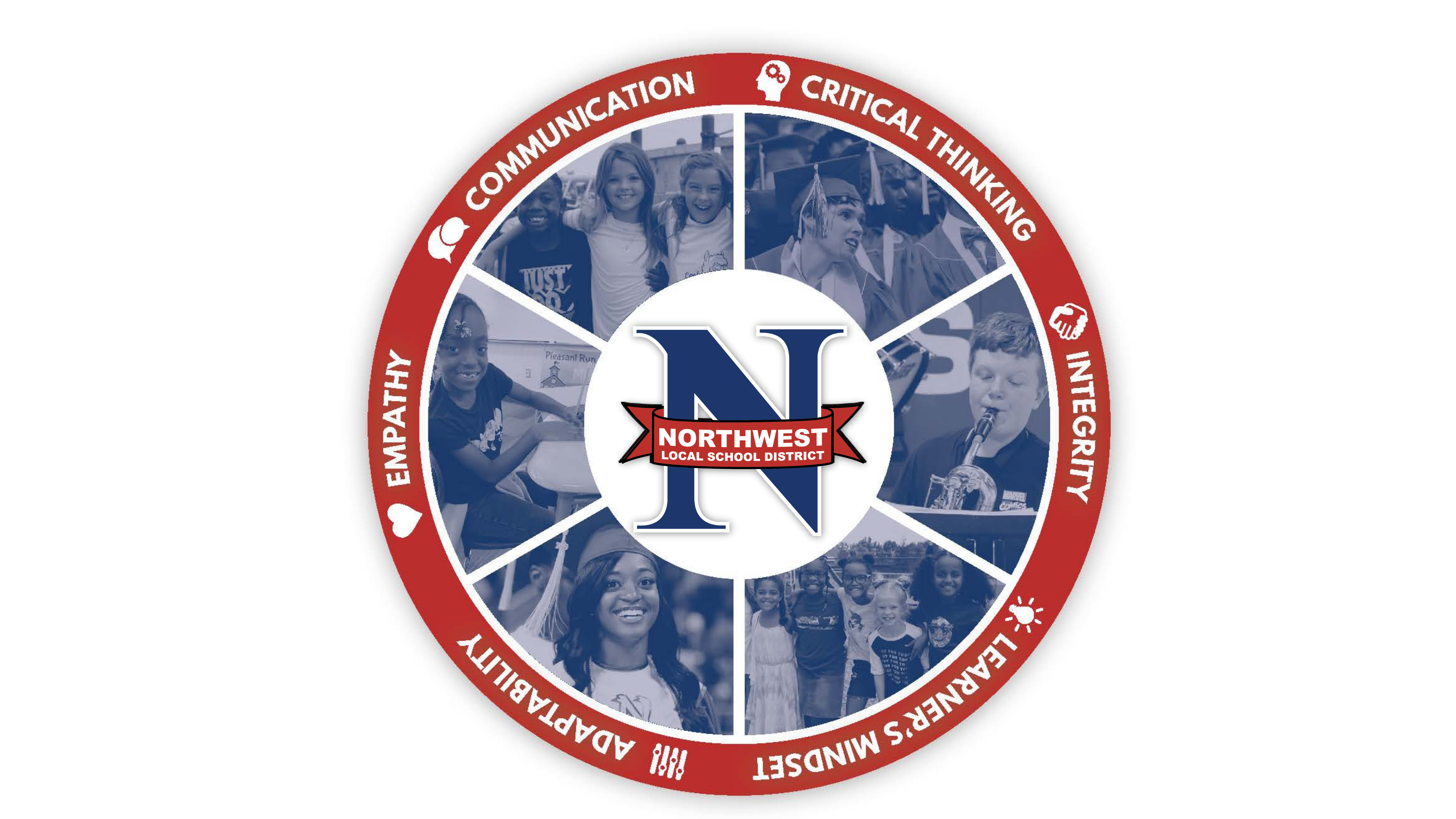 Northwest Local School District Portrait of a Graduate: Communication, Critical Thinking, Integrity, Learner's Mindset, Adaptability, Empathy