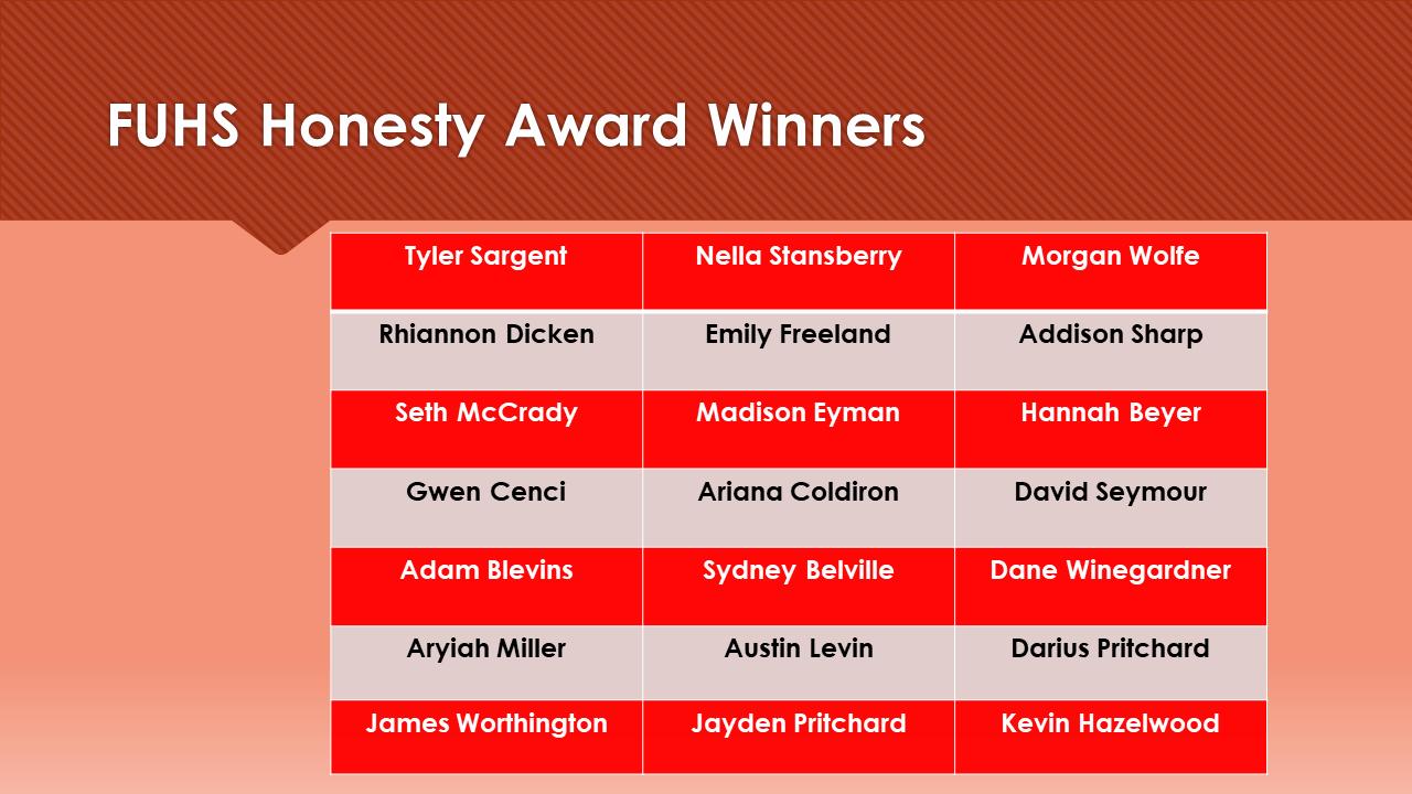 Honesty Award Winners