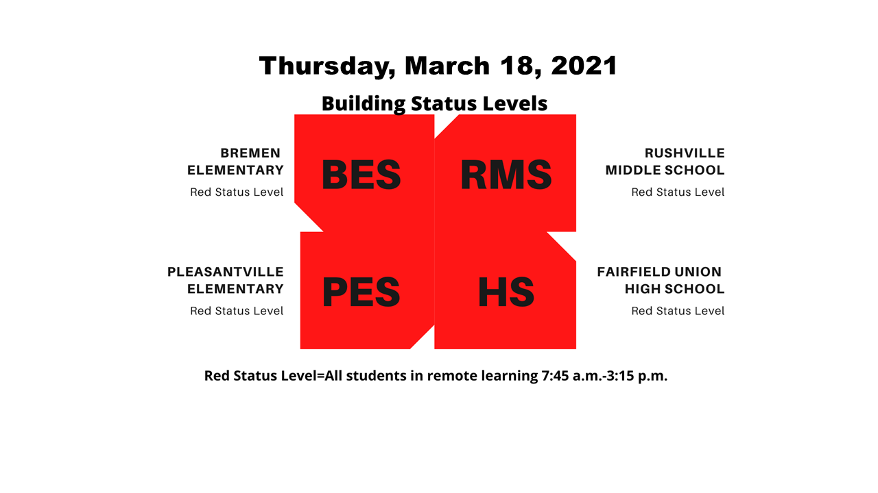 Red Level Status March 18 2021